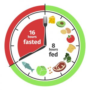 Nhịn ăn gián đoạn giảm bao nhiêu cân?