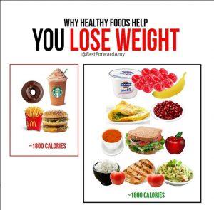 thực phẩm cần tránh khi giảm cân