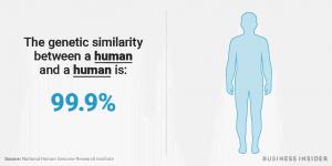 Vân tay và các bộ phận khác của cơ thể mang đặc tính cá nhân không trùng lặp trong hàng tỉ người.